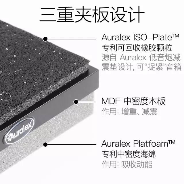 高端 | Auralex Propad:Hi-End录音棚必备的豪华配件