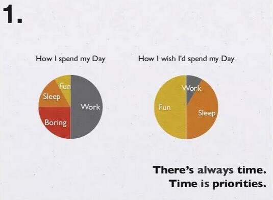 Facebook内部高效工作PPT指南:每天规划真正高效的工作;重视你的时间;动手做,胜过任何完美的想象……