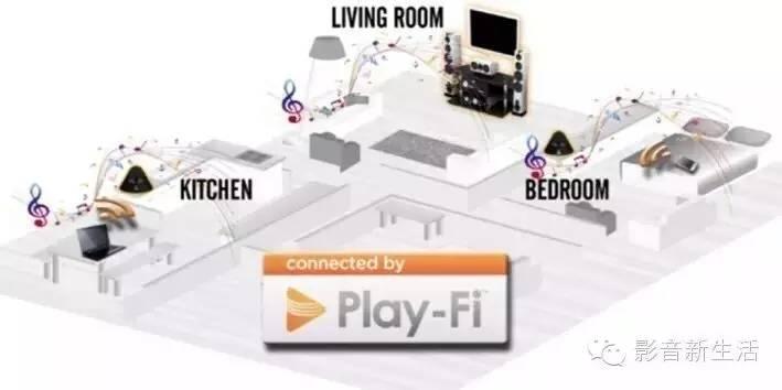 百里登高级无线桌面音响系统,带你领略更先进好用的Play-Fi!